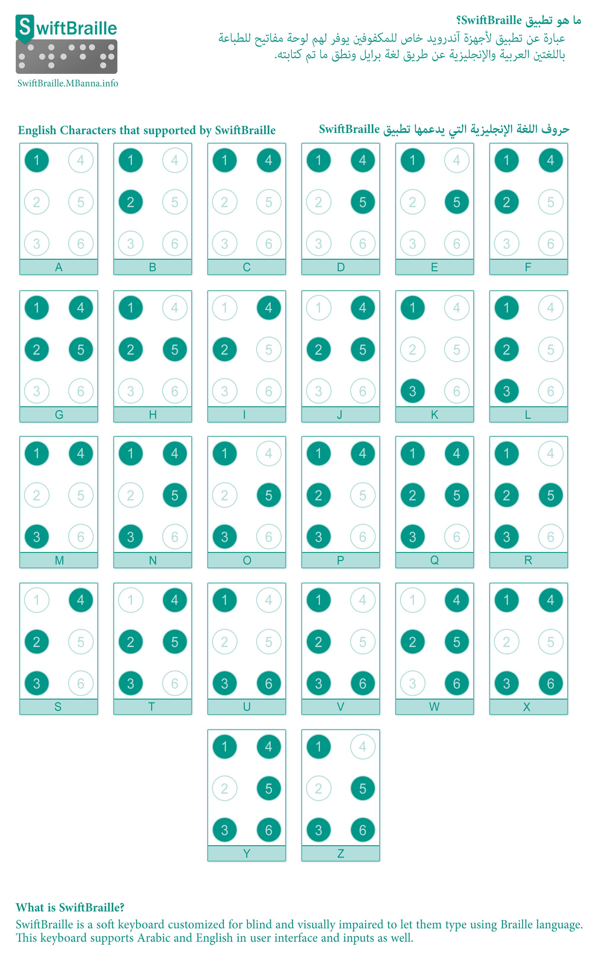 SwiftBraille - Android Braille Soft Keyboard | Mohammad AlBanna