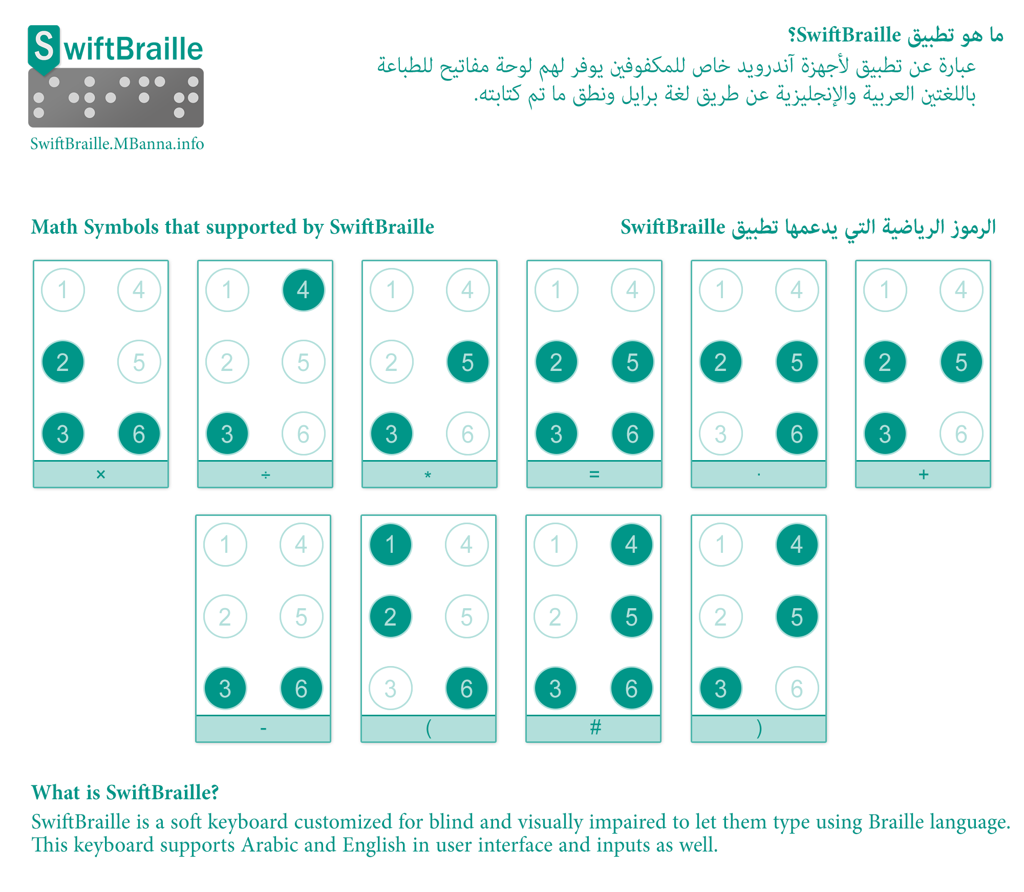 Swiftbraille Android Braille Soft Keyboard Mohammad Albanna