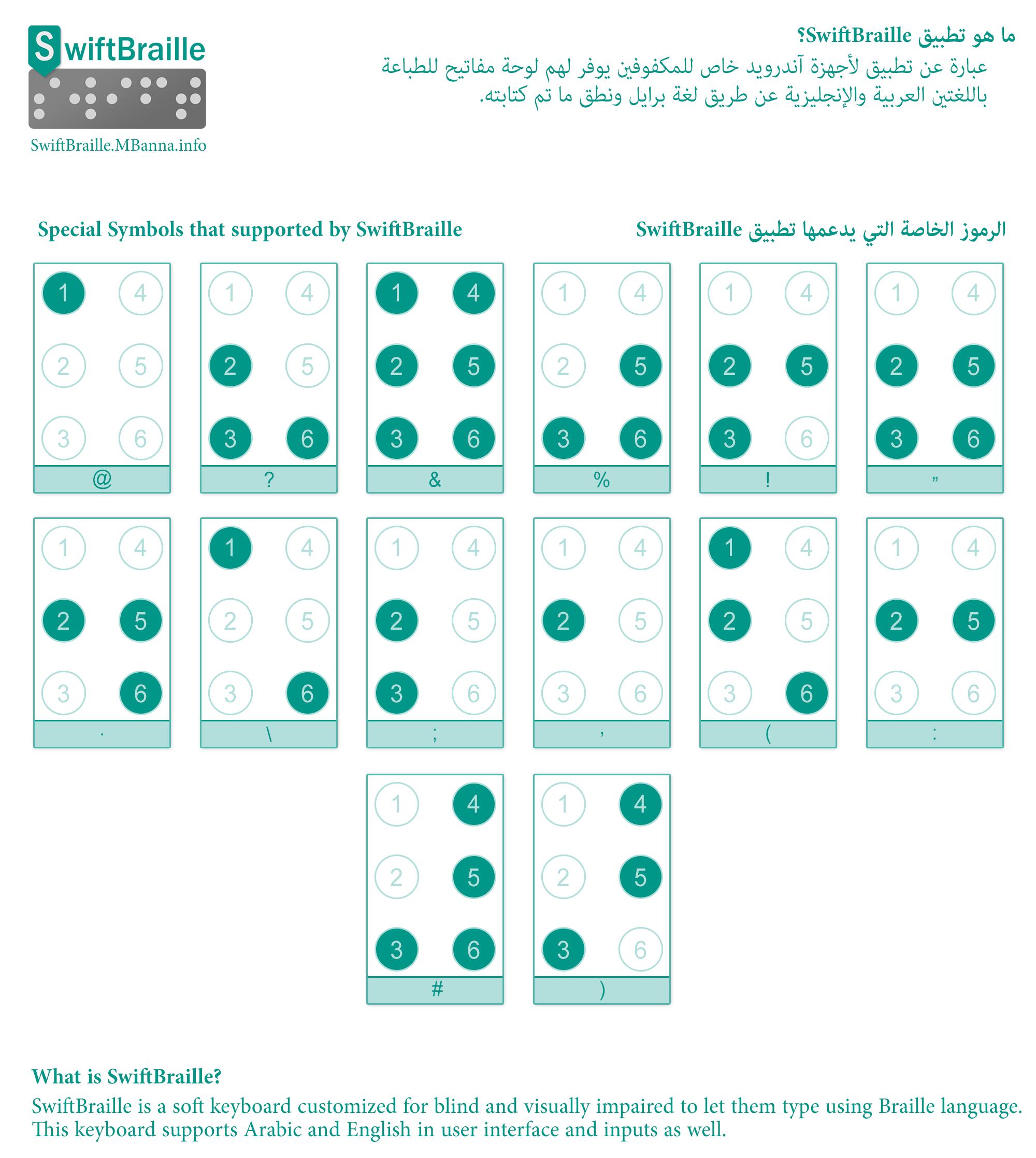 Swiftbraille Android Braille Soft Keyboard Mohammad Albanna